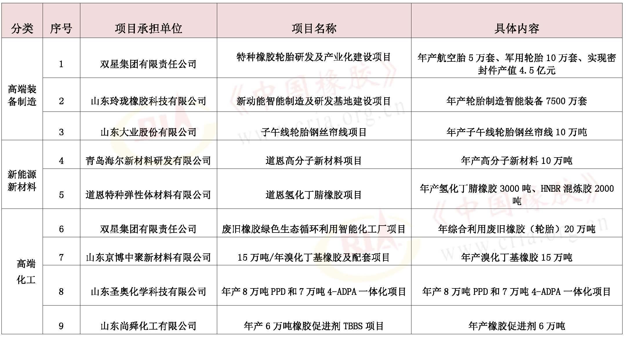 http://www.tartansash.com/xiangjiaosuliao/362265.html