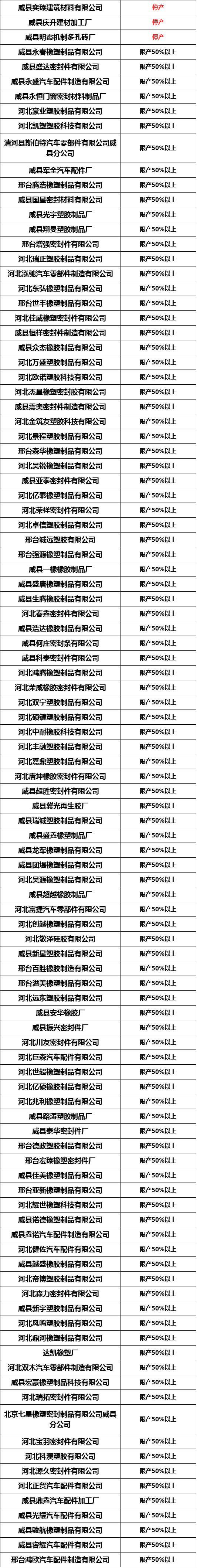 新河邢钢搬迁规划图