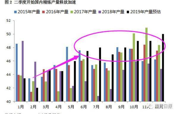 生意社:5月锌市延续颓势 锌价持续下跌