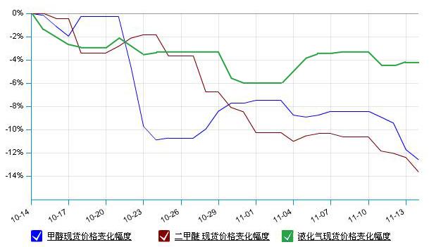 graph.100<a href=/news/price/pp/><font color=#000000>PP</font></a>i.com (500×300)