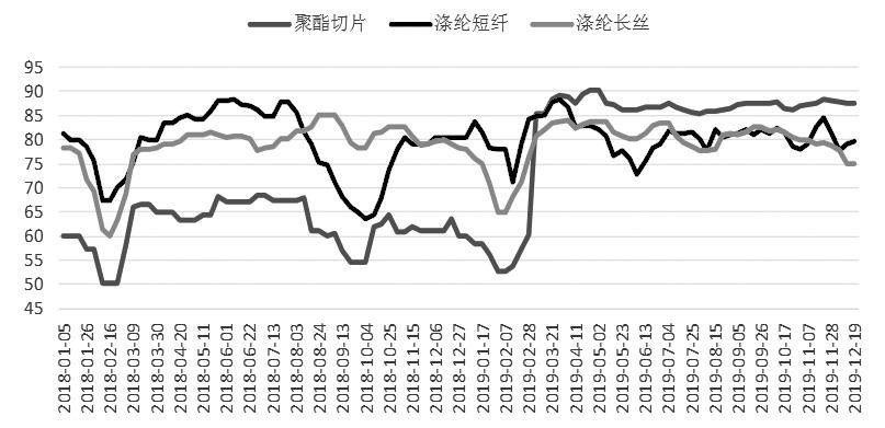 series是什么意思中文PTA 维持偏弱运行