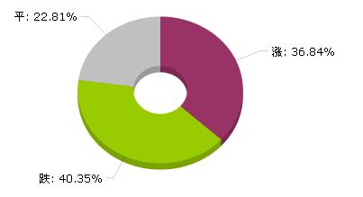 浙商金融官网开户大宗商品数据每日播报(2019年12月30日)