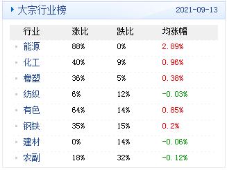 金牛平台PVC管材大宗商品数据每日播报(2021年9月14日)