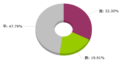 金牛平台PVC管材大宗商品数据每日播报(2021年10月14日)